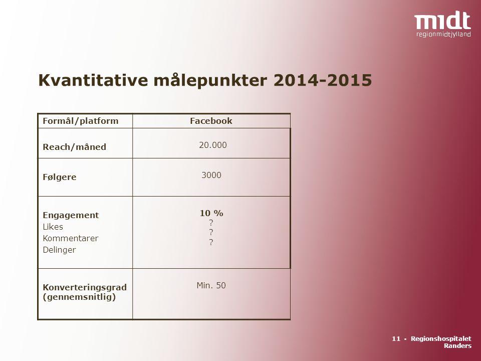 11 ▪ Regionshospitalet Randers Kvantitative målepunkter 2014-2015 Formål/platformFacebook Reach/måned 20.000 Følgere 3000 Engagement Likes Kommentarer Delinger 10 % .
