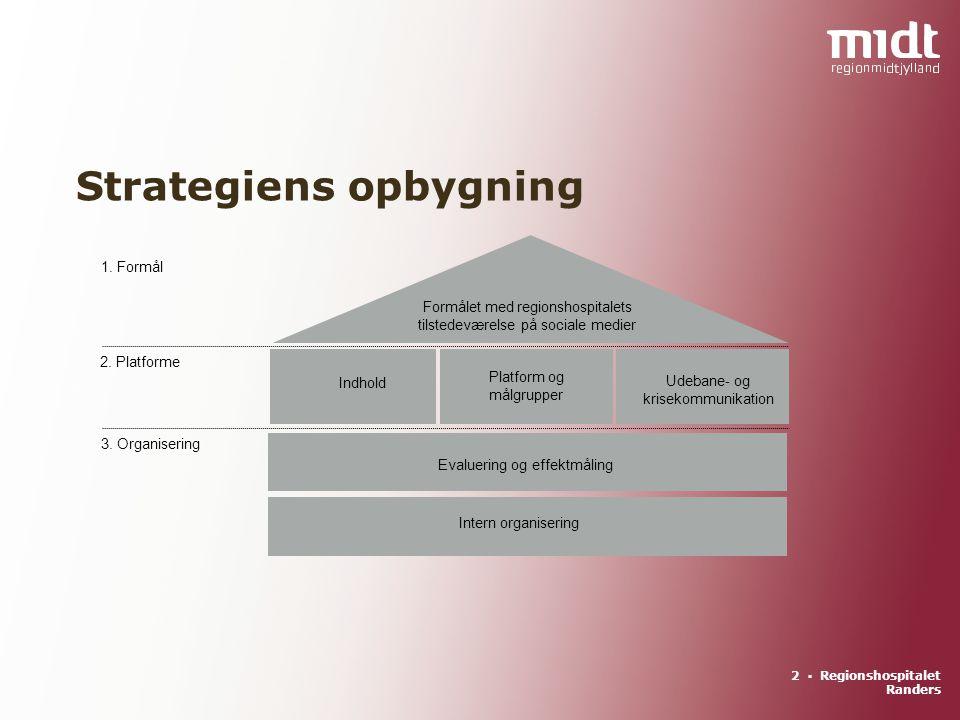 2 ▪ Regionshospitalet Randers Strategiens opbygning 1.
