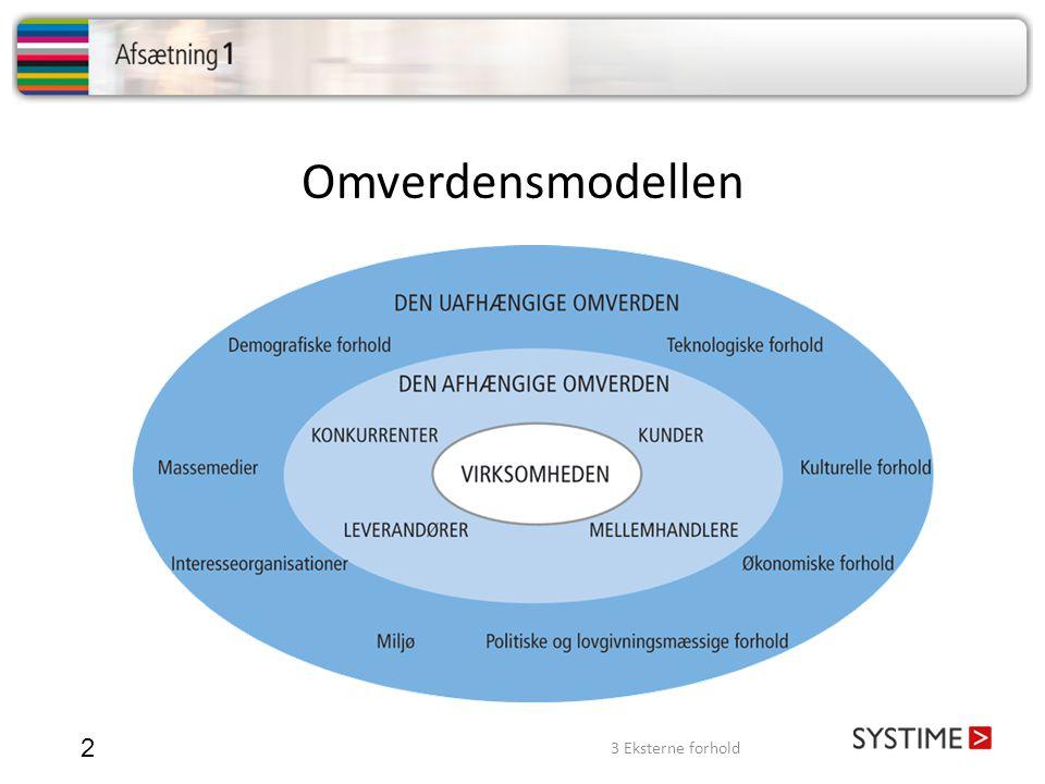 Omverdensmodellen 2 3 Eksterne forhold