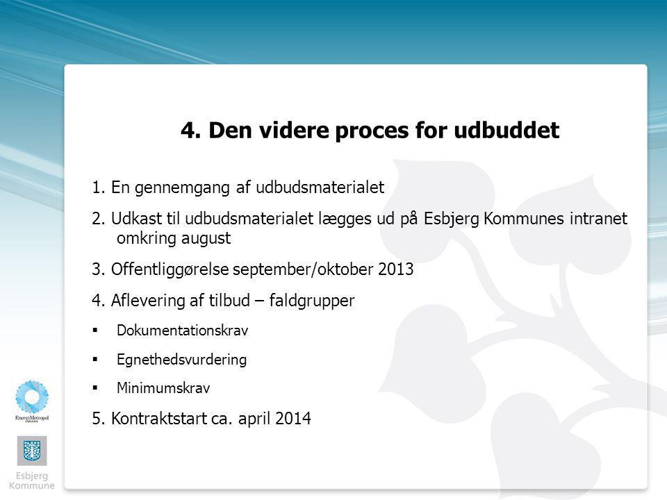4. Den videre proces for udbuddet 1. En gennemgang af udbudsmaterialet 2.