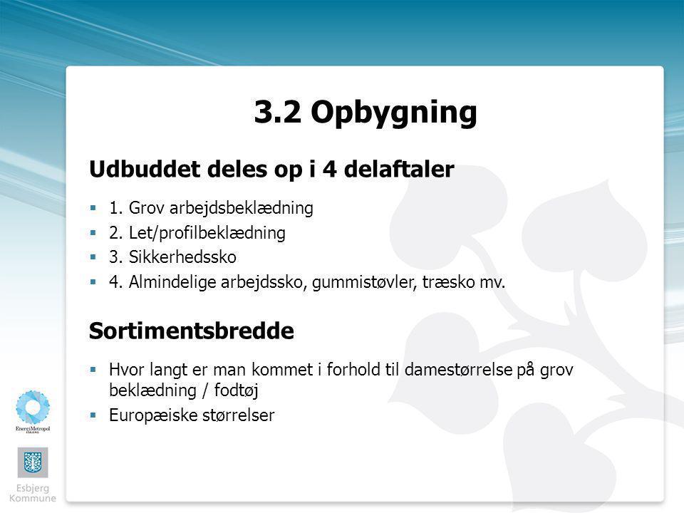 3.2 Opbygning Udbuddet deles op i 4 delaftaler  1.