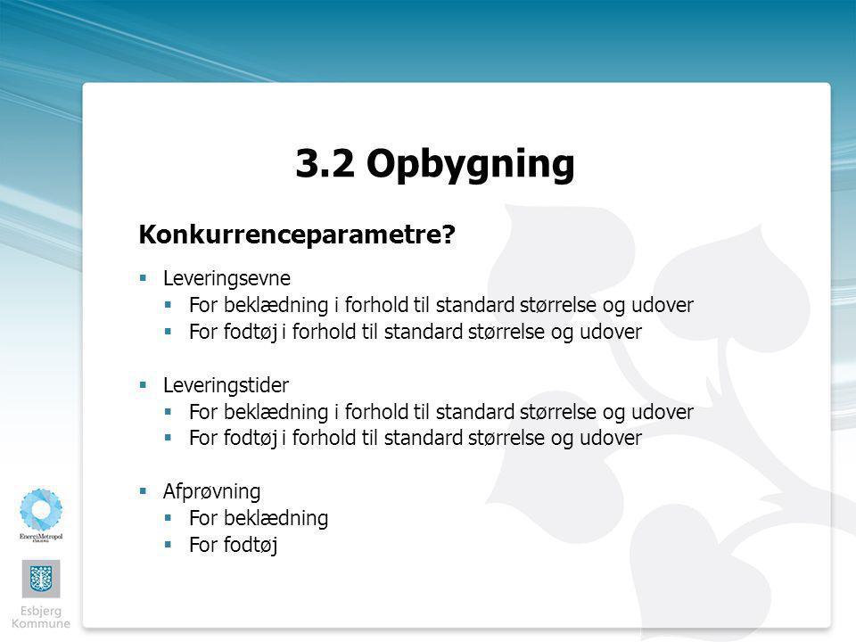 3.2 Opbygning Konkurrenceparametre.