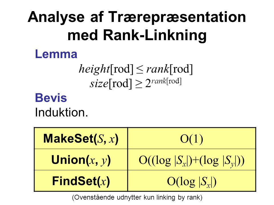 Lemma height[rod] ≤ rank[rod] size[rod] ≥ 2 rank[rod] Bevis Induktion.