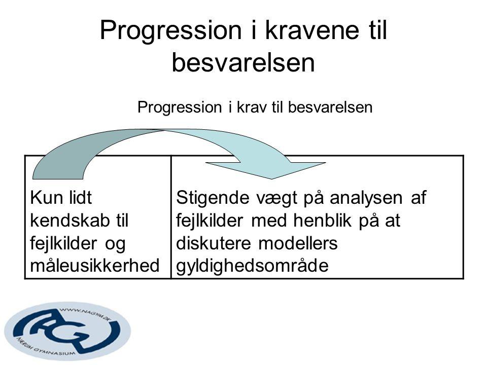 Progression i kravene til besvarelsen Kun lidt kendskab til fejlkilder og måleusikkerhed Stigende vægt på analysen af fejlkilder med henblik på at diskutere modellers gyldighedsområde Progression i krav til besvarelsen