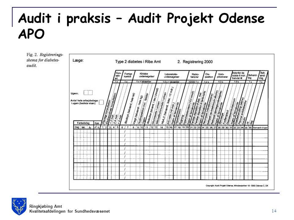 Ringkjøbing Amt Kvalitetsafdelingen for Sundhedsvæsenet 14 Audit i praksis – Audit Projekt Odense APO