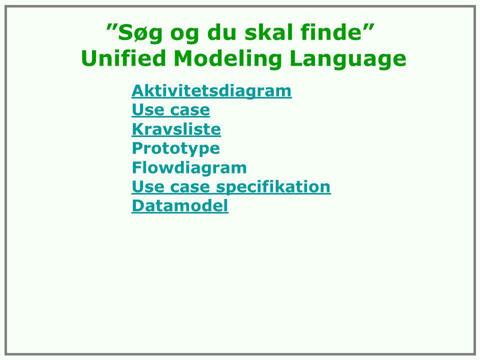 Aktivitetsdiagram Use case Kravsliste Prototype Flowdiagram Use case specifikation Datamodel Søg og du skal finde Unified Modeling Language