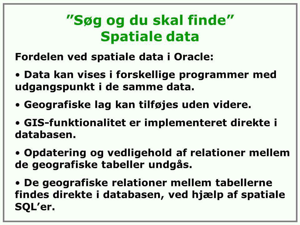 Søg og du skal finde Spatiale data Fordelen ved spatiale data i Oracle: Data kan vises i forskellige programmer med udgangspunkt i de samme data.