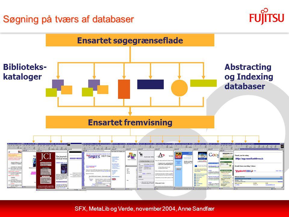 SFX, MetaLib og Verde, november 2004, Anne Sandfær Søgning på tværs af databaser Biblioteks- kataloger Abstracting og Indexing databaser Ensartet søgegrænseflade Ensartet fremvisning