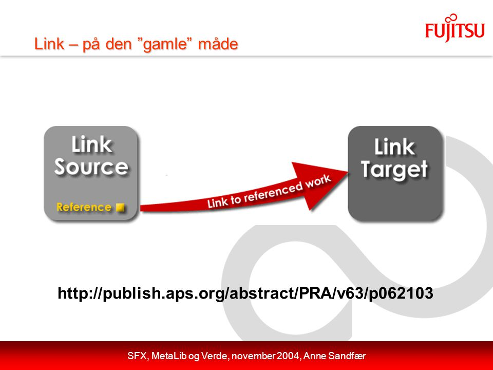 SFX, MetaLib og Verde, november 2004, Anne Sandfær http://publish.aps.org/abstract/PRA/v63/p062103 Link – på den gamle måde