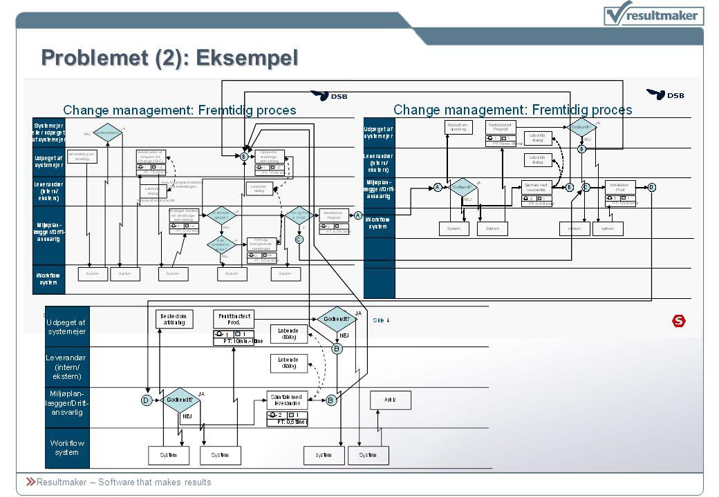 Resultmaker – Software that makes results Problemet (2): Eksempel