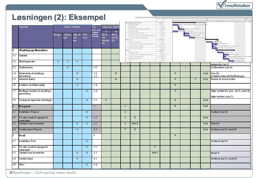 Resultmaker – Software that makes results Løsningen (2): Eksempel