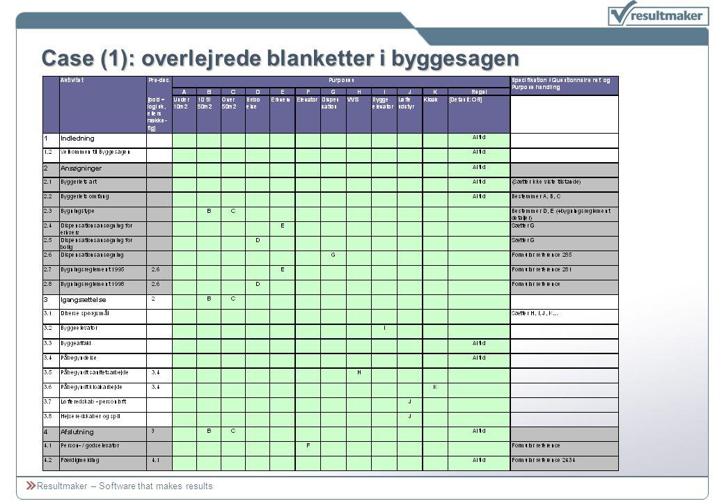 Resultmaker – Software that makes results Case (1): overlejrede blanketter i byggesagen