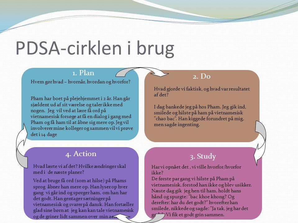 PDSA-cirklen i brug 2. Do 1. Plan 3. Study Hvem gør hvad – hvornår, hvordan og hvorfor.