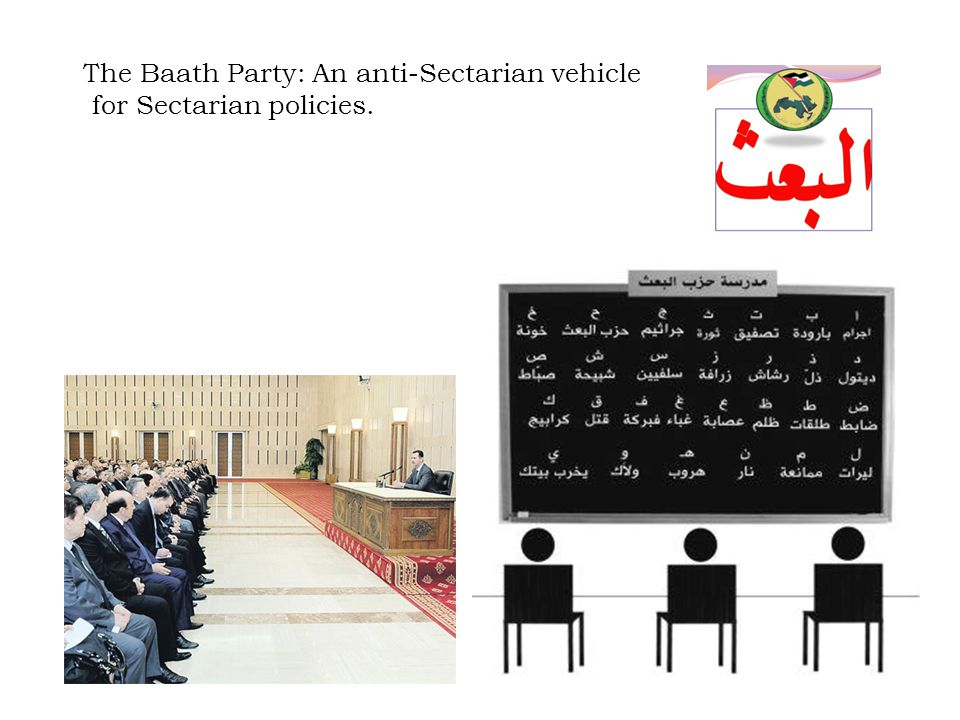 The Baath Party: An anti-Sectarian vehicle for Sectarian policies.