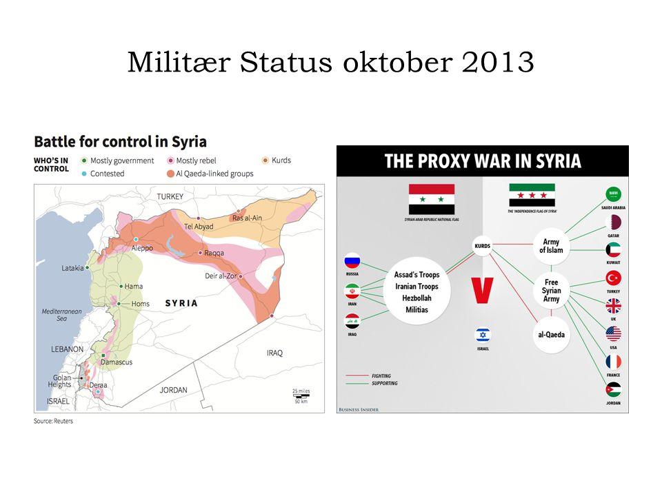 Militær Status oktober 2013