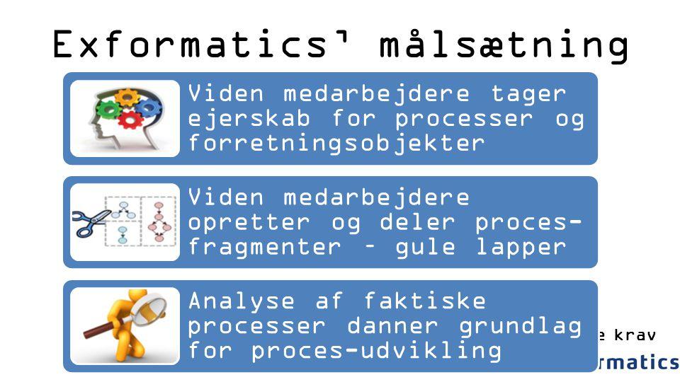 Exformatics' målsætning Exformatics Adaptive Case Management opfylder disse krav Viden medarbejdere tager ejerskab for processer og forretningsobjekter Viden medarbejdere opretter og deler proces- fragmenter – gule lapper Analyse af faktiske processer danner grundlag for proces-udvikling