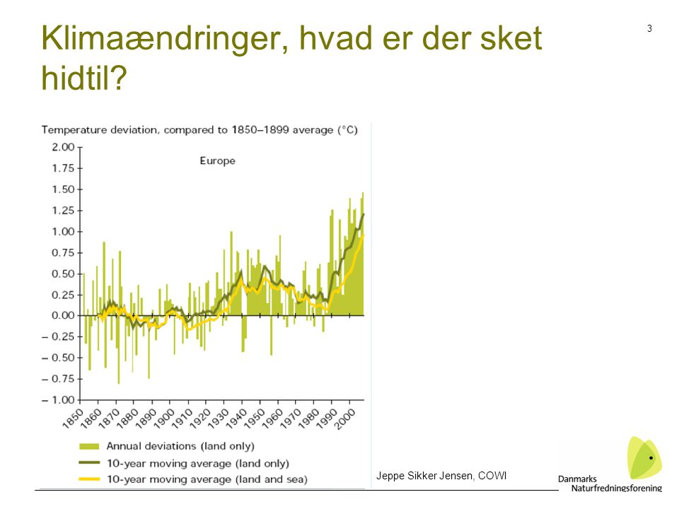 3 Klimaændringer, hvad er der sket hidtil Jeppe Sikker Jensen, COWI