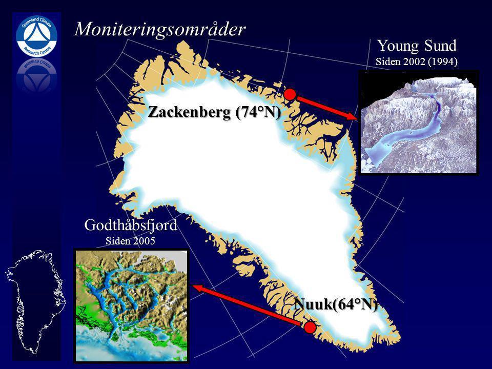 Zackenberg (74°N) Nuuk(64°N) Young Sund Siden 2002 (1994) Godthåbsfjord Siden 2005 Moniteringsområder