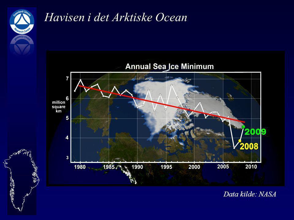 Havisen i det Arktiske Ocean 2009 Data kilde: NASA