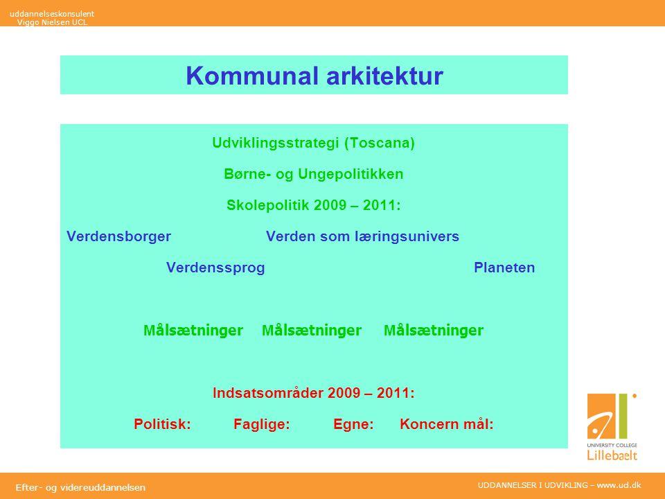 UDDANNELSER I UDVIKLING – www.ucl.dk Efter- og videreuddannelsen Kommunal arkitektur Udviklingsstrategi (Toscana) Børne- og Ungepolitikken Skolepolitik 2009 – 2011: VerdensborgerVerden som læringsunivers Verdenssprog Planeten M ålsætninger M ålsætninger M ålsætninger Indsatsområder 2009 – 2011: Politisk: Faglige:Egne:Koncern mål: uddannelseskonsulent Viggo Nielsen UCL