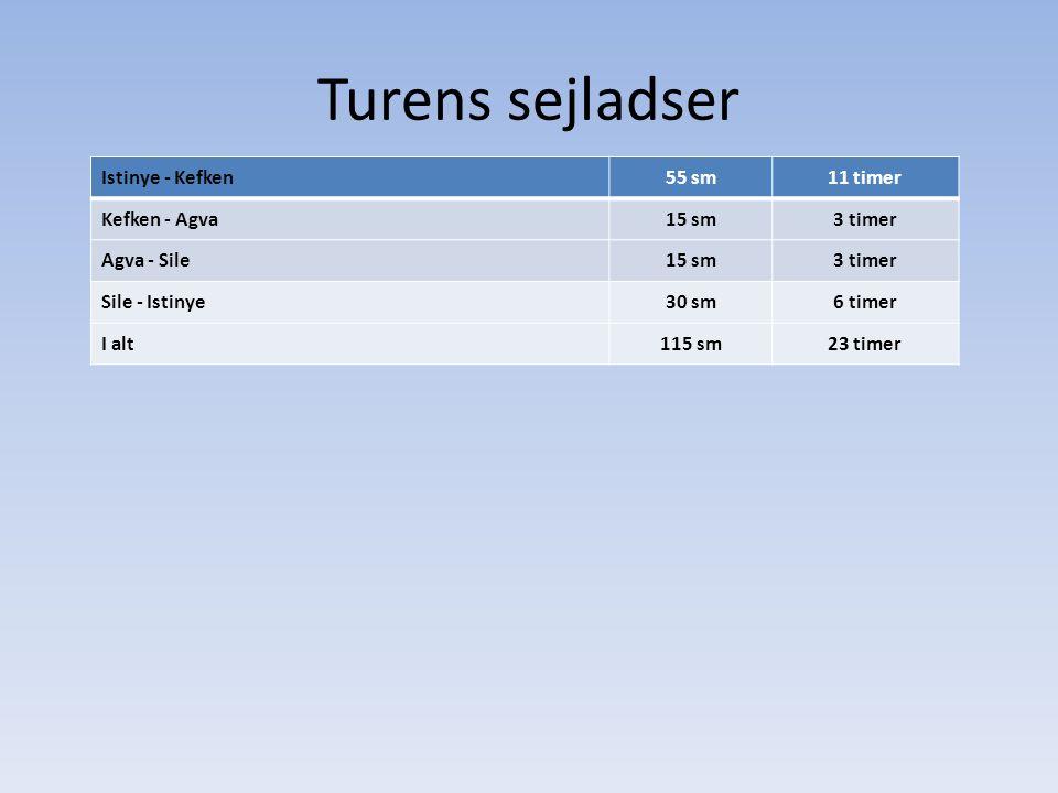 Turens sejladser Istinye - Kefken55 sm11 timer Kefken - Agva15 sm3 timer Agva - Sile15 sm3 timer Sile - Istinye30 sm6 timer I alt115 sm23 timer