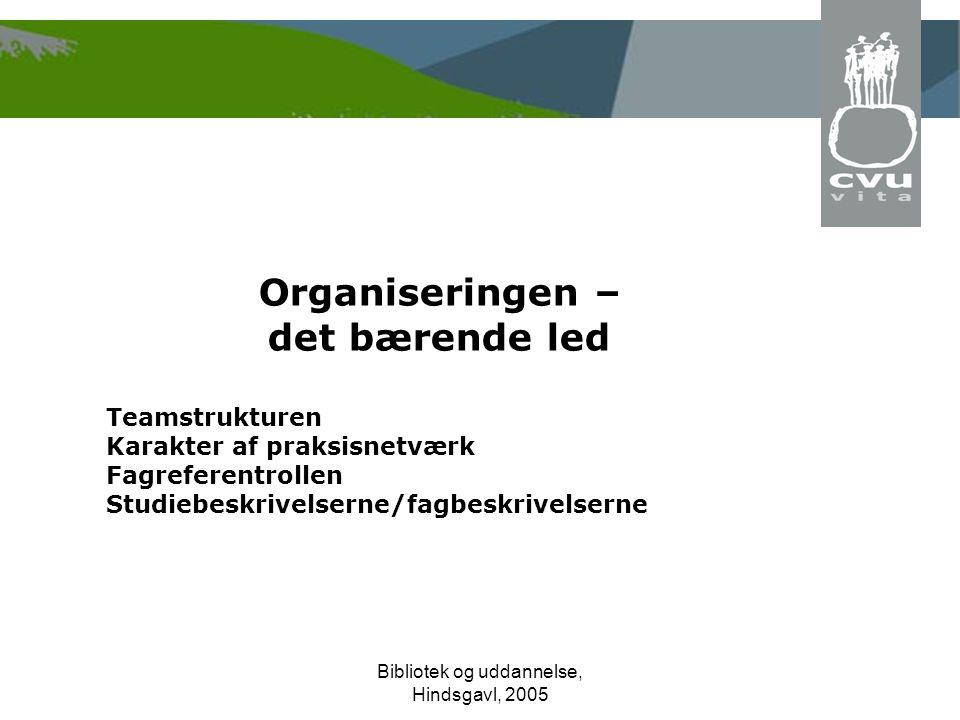 Bibliotek og uddannelse, Hindsgavl, 2005 Organiseringen – det bærende led Teamstrukturen Karakter af praksisnetværk Fagreferentrollen Studiebeskrivelserne/fagbeskrivelserne