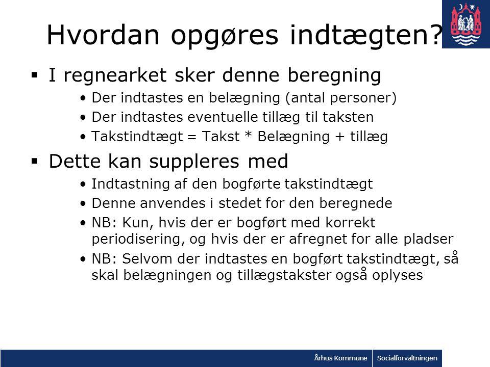 Århus KommuneSocialforvaltningen Hvordan opgøres indtægten.