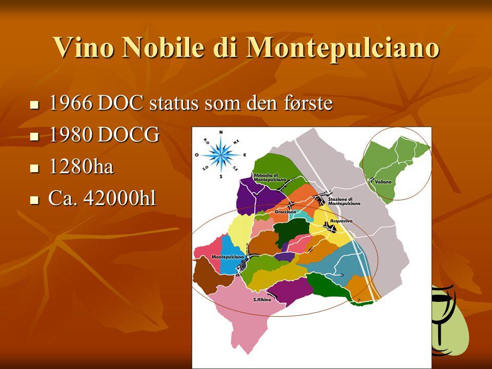 Vino Nobile di Montepulciano 1966 DOC status som den første 1966 DOC status som den første 1980 DOCG 1980 DOCG 1280ha 1280ha Ca.
