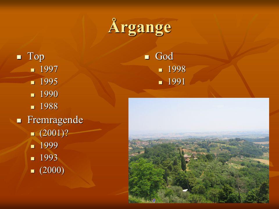 Årgange Top Top 1997 1997 1995 1995 1990 1990 1988 1988 Fremragende Fremragende (2001).