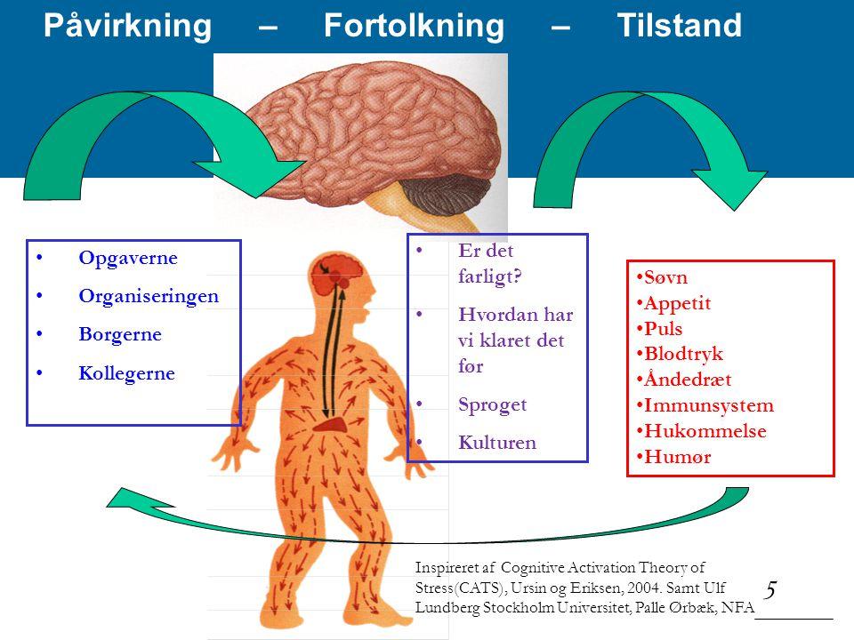 5 Søvn Appetit Puls Blodtryk Åndedræt Immunsystem Hukommelse Humør Opgaverne Organiseringen Borgerne Kollegerne Er det farligt.