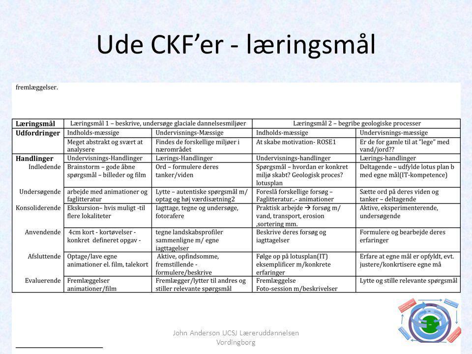 Ude CKF'er - læringsmål John Anderson UCSJ Læreruddannelsen Vordingborg