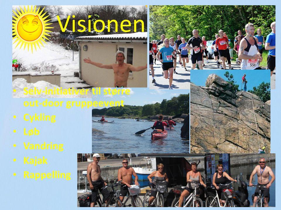 Visionen Selv-initiativer til større out-door gruppeevent Cykling Løb Vandring Kajak Rappelling