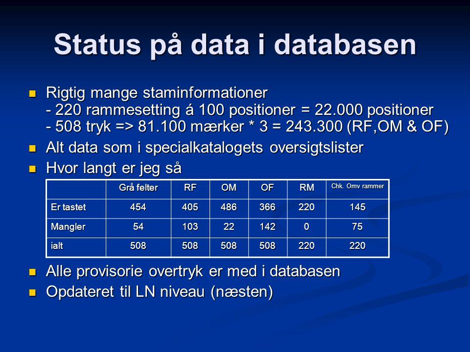 Status på data i databasen Rigtig mange staminformationer - 220 rammesetting á 100 positioner = 22.000 positioner - 508 tryk => 81.100 mærker * 3 = 243.300 (RF,OM & OF) Rigtig mange staminformationer - 220 rammesetting á 100 positioner = 22.000 positioner - 508 tryk => 81.100 mærker * 3 = 243.300 (RF,OM & OF) Alt data som i specialkatalogets oversigtslister Alt data som i specialkatalogets oversigtslister Hvor langt er jeg så Hvor langt er jeg så Alle provisorie overtryk er med i databasen Alle provisorie overtryk er med i databasen Opdateret til LN niveau (næsten) Opdateret til LN niveau (næsten) Grå felter RFOMOFRM Chk.