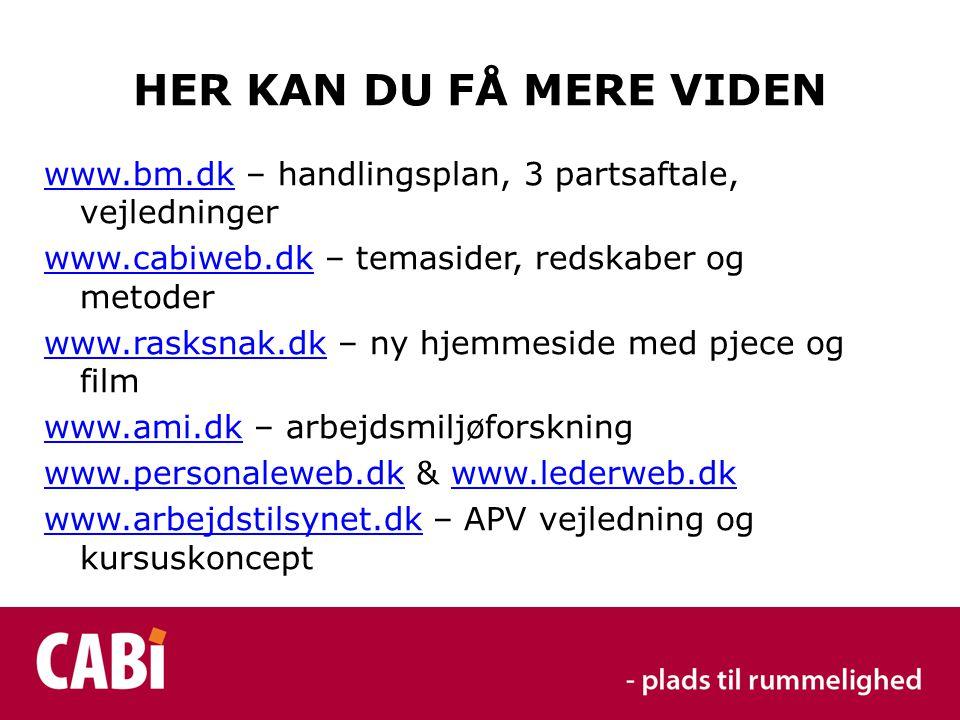 HER KAN DU FÅ MERE VIDEN www.bm.dkwww.bm.dk – handlingsplan, 3 partsaftale, vejledninger www.cabiweb.dkwww.cabiweb.dk – temasider, redskaber og metoder www.rasksnak.dkwww.rasksnak.dk – ny hjemmeside med pjece og film www.ami.dkwww.ami.dk – arbejdsmiljøforskning www.personaleweb.dkwww.personaleweb.dk & www.lederweb.dkwww.lederweb.dk www.arbejdstilsynet.dkwww.arbejdstilsynet.dk – APV vejledning og kursuskoncept