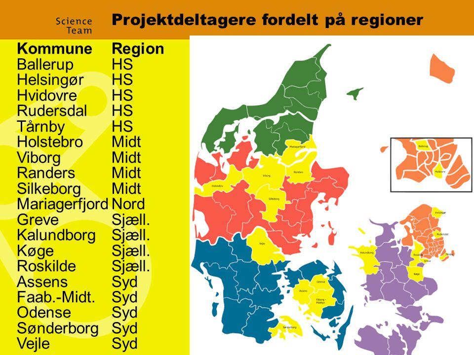 Projektdeltagere fordelt på regioner KommuneRegion BallerupHS HelsingørHS HvidovreHS RudersdalHS TårnbyHS HolstebroMidt ViborgMidt RandersMidt SilkeborgMidt MariagerfjordNord GreveSjæll.