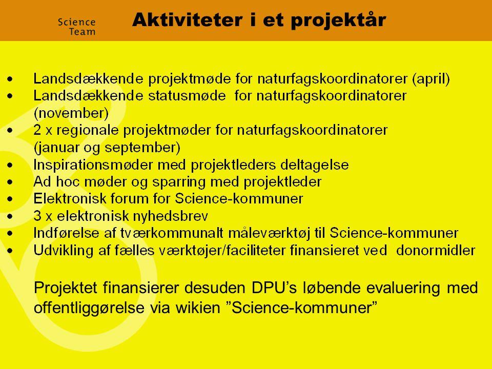Aktiviteter i et projektår Projektet finansierer desuden DPU's løbende evaluering med offentliggørelse via wikien Science-kommuner