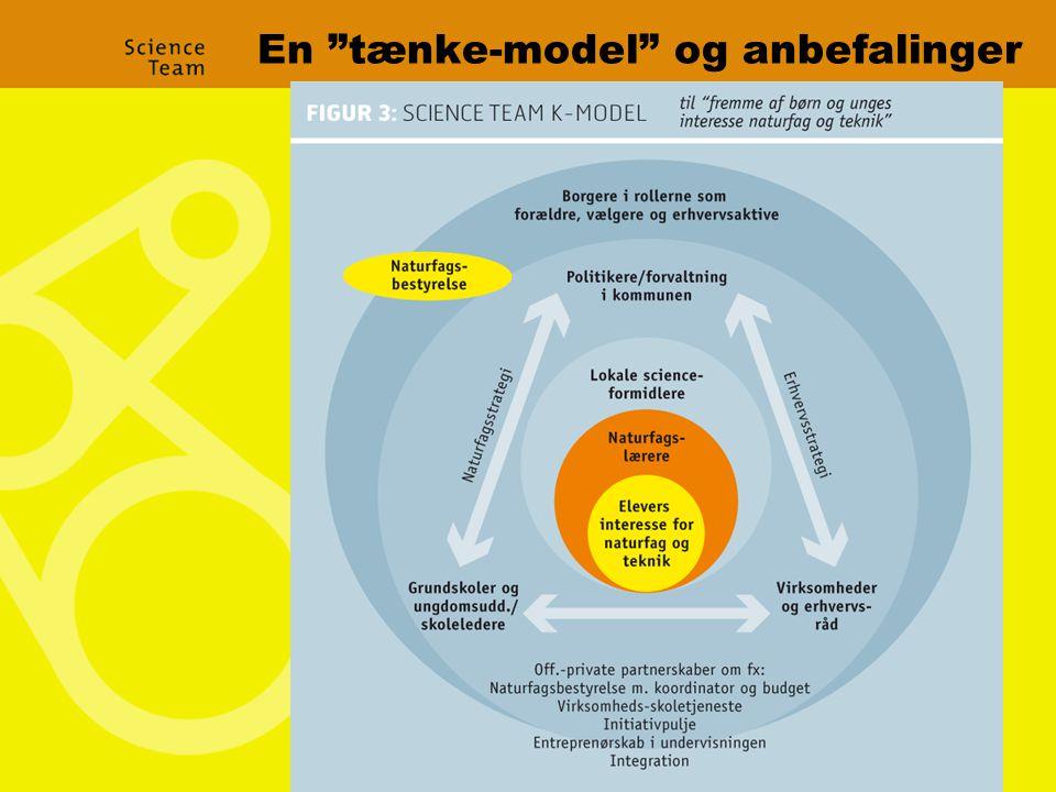 En tænke-model og anbefalinger