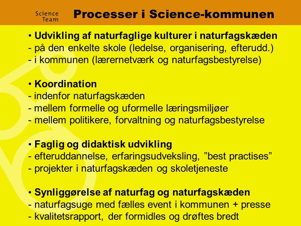 Processer i Science-kommunen Udvikling af naturfaglige kulturer i naturfagskæden - på den enkelte skole (ledelse, organisering, efterudd.) - i kommunen (lærernetværk og naturfagsbestyrelse) Koordination - indenfor naturfagskæden - mellem formelle og uformelle læringsmiljøer - mellem politikere, forvaltning og naturfagsbestyrelse Faglig og didaktisk udvikling - efteruddannelse, erfaringsudveksling, best practises - projekter i naturfagskæden og skoletjeneste Synliggørelse af naturfag og naturfagskæden - naturfagsuge med fælles event i kommunen + presse - kvalitetsrapport, der formidles og drøftes bredt