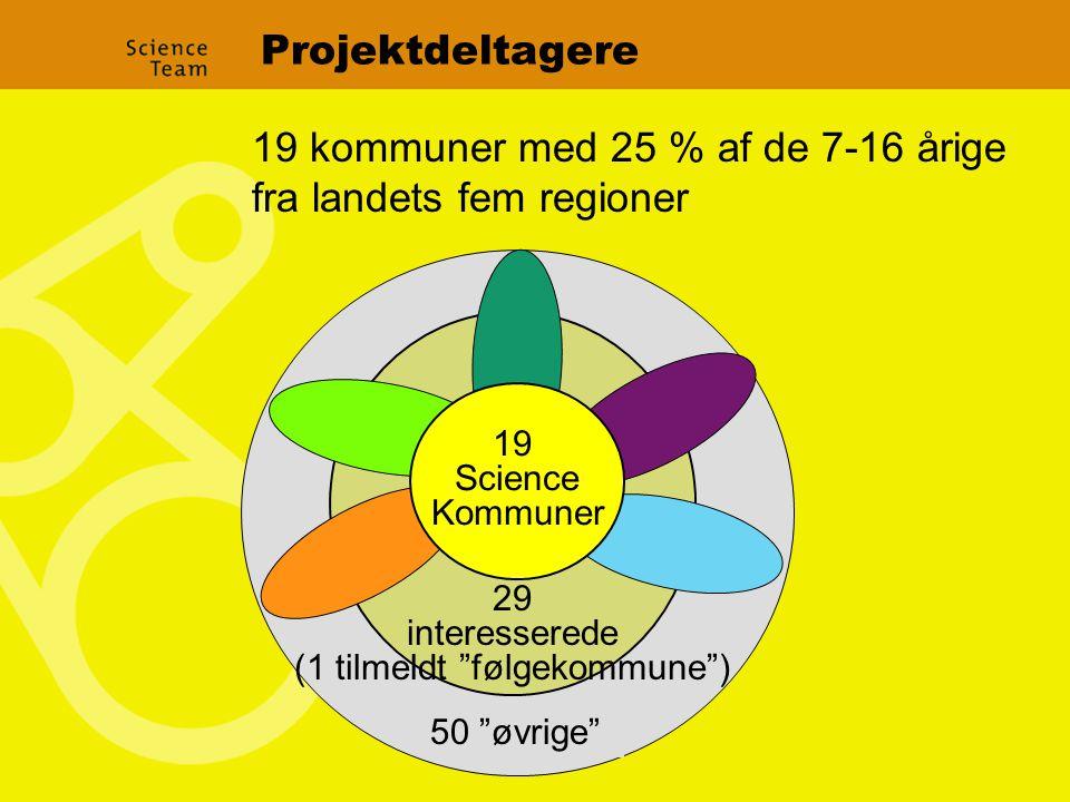 Projektdeltagere 29 interesserede (1 tilmeldt følgekommune ) 50 øvrige 19 Science Kommuner 19 kommuner med 25 % af de 7-16 årige fra landets fem regioner