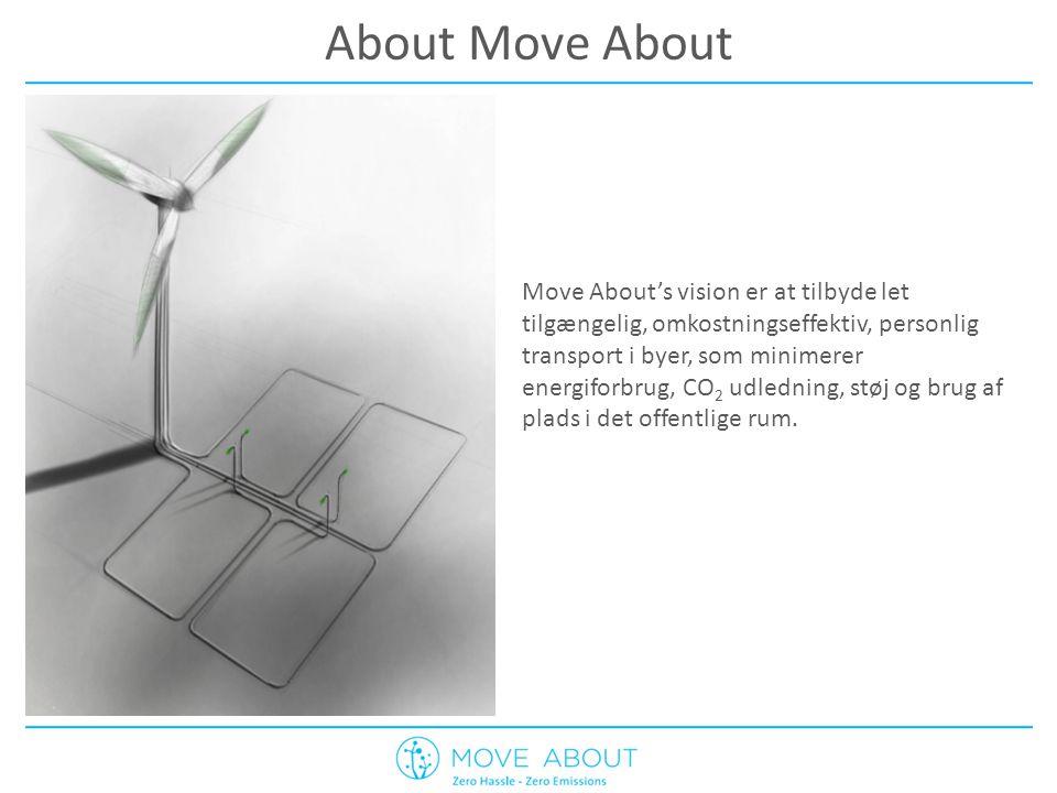 About Move About Move About's vision er at tilbyde let tilgængelig, omkostningseffektiv, personlig transport i byer, som minimerer energiforbrug, CO 2 udledning, støj og brug af plads i det offentlige rum.