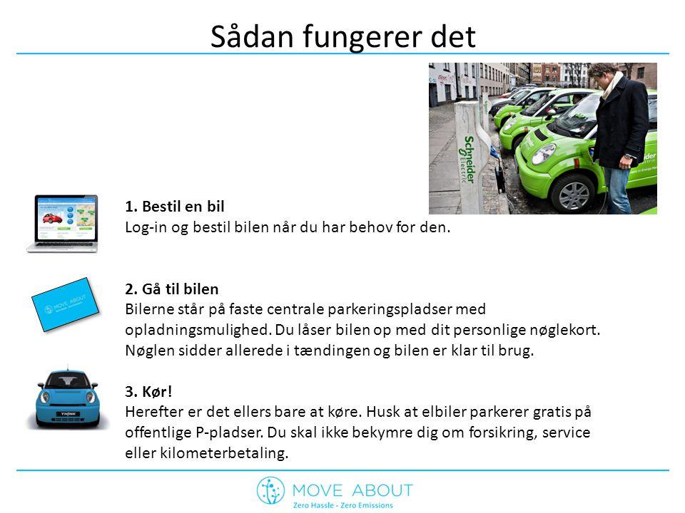 Sådan fungerer det 1. Bestil en bil Log-in og bestil bilen når du har behov for den.