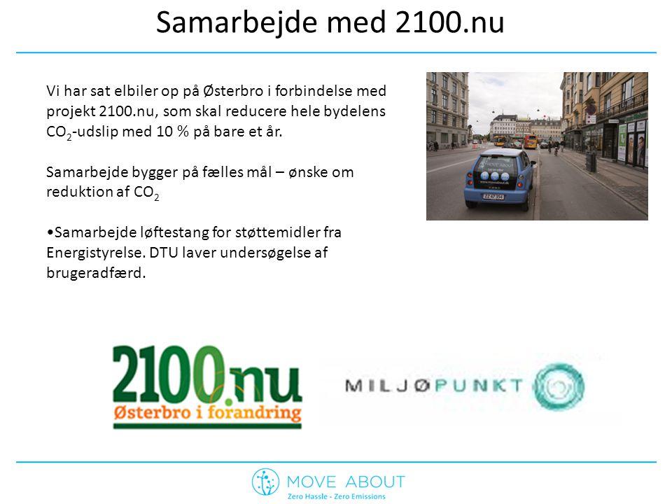 Samarbejde med 2100.nu Vi har sat elbiler op på Østerbro i forbindelse med projekt 2100.nu, som skal reducere hele bydelens CO 2 -udslip med 10 % på bare et år.