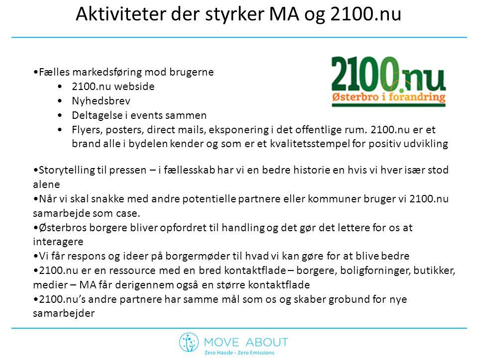 Aktiviteter der styrker MA og 2100.nu Fælles markedsføring mod brugerne 2100.nu webside Nyhedsbrev Deltagelse i events sammen Flyers, posters, direct mails, eksponering i det offentlige rum.