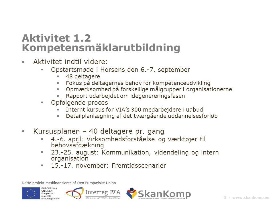 5 ▪ www.skankomp.eu Aktivitet 1.2 Kompetensmäklarutbildning  Aktivitet indtil videre:  Opstartsmøde i Horsens den 6.-7.
