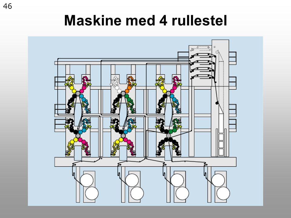 46 Maskine med 4 rullestel