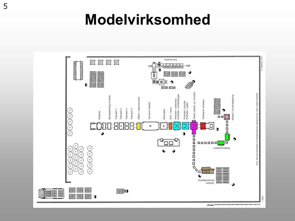 5 Modelvirksomhed