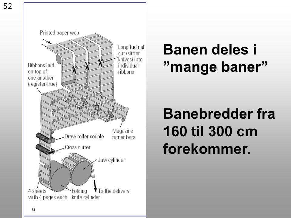52 Banen deles i mange baner Banebredder fra 160 til 300 cm forekommer.