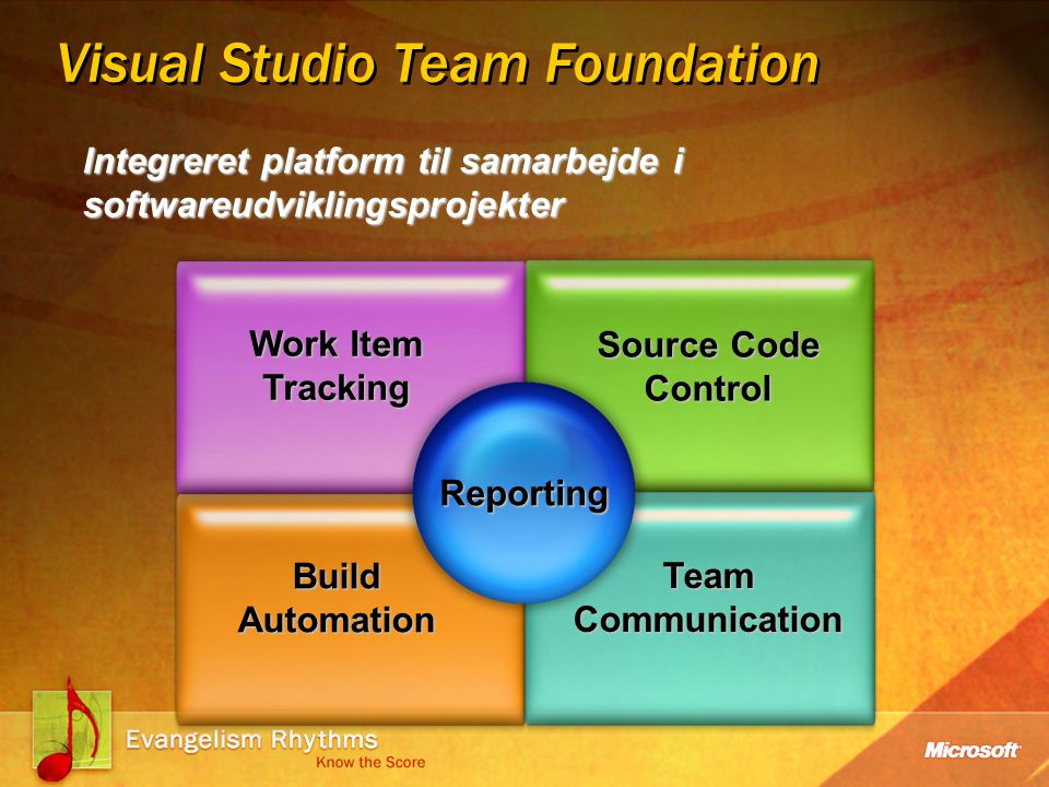 Visual Studio Team Foundation Integreret platform til samarbejde i softwareudviklingsprojekter Source Code Control Work Item Tracking Build Automation Team Communication Reporting