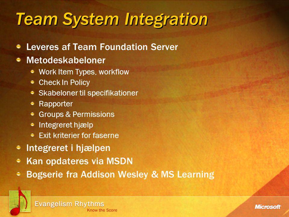 Team System Integration Leveres af Team Foundation Server Metodeskabeloner Work Item Types, workflow Check In Policy Skabeloner til specifikationer Rapporter Groups & Permissions Integreret hjælp Exit kriterier for faserne Integreret i hjælpen Kan opdateres via MSDN Bogserie fra Addison Wesley & MS Learning