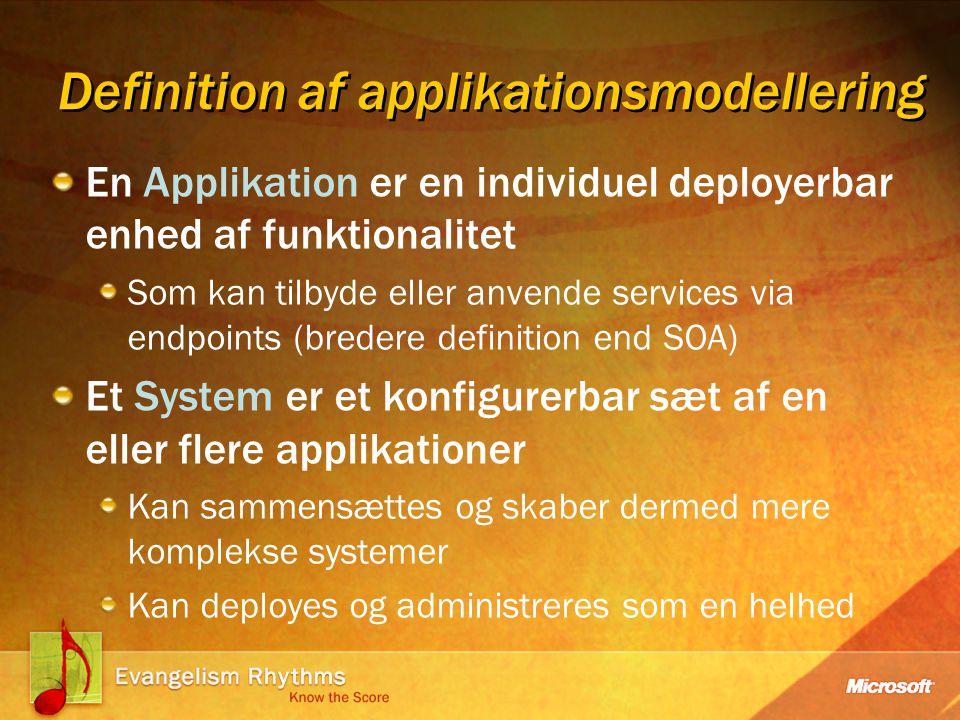 Definition af applikationsmodellering En Applikation er en individuel deployerbar enhed af funktionalitet Som kan tilbyde eller anvende services via endpoints (bredere definition end SOA) Et System er et konfigurerbar sæt af en eller flere applikationer Kan sammensættes og skaber dermed mere komplekse systemer Kan deployes og administreres som en helhed